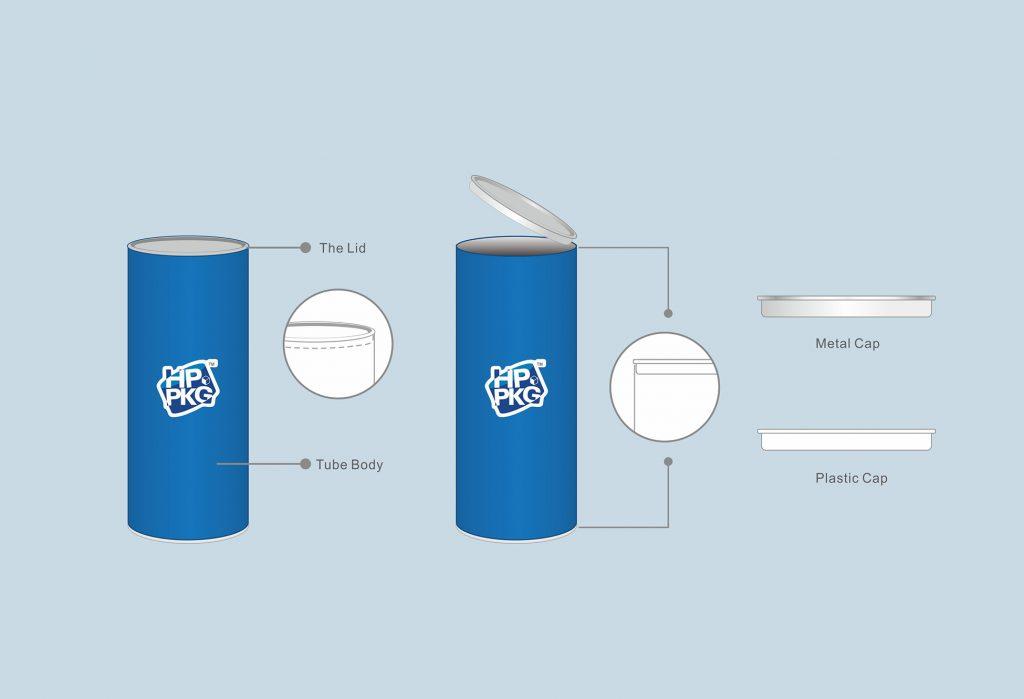 1-piece tube